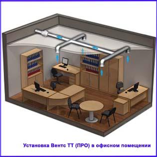 Вентиляция с помощью Вентс ТТ