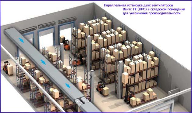 Вентиляция склада с помощью Вентс ТТ
