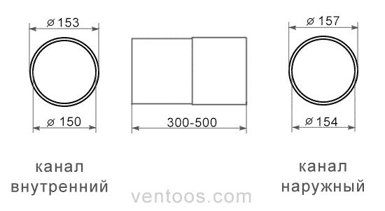 Пластивент 3805