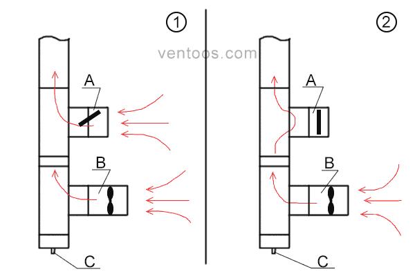 Схема работы комбинированной вытяжки