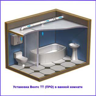 Вентс ТТ в ванной